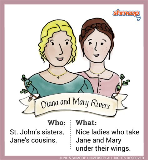 Diana and Mary Rivers in Jane Eyre   Shmoop