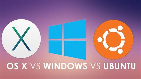 User Interface Comparision macOS vs Windows 10 vs Ubuntu