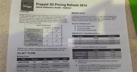 Big Changes Coming to Verizon Prepaid Monthly Plans March