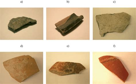 Determination of chemical composition of pottery from