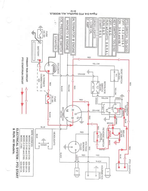 Cub Cadet Safety Switch Diagram — UNTPIKAPPS